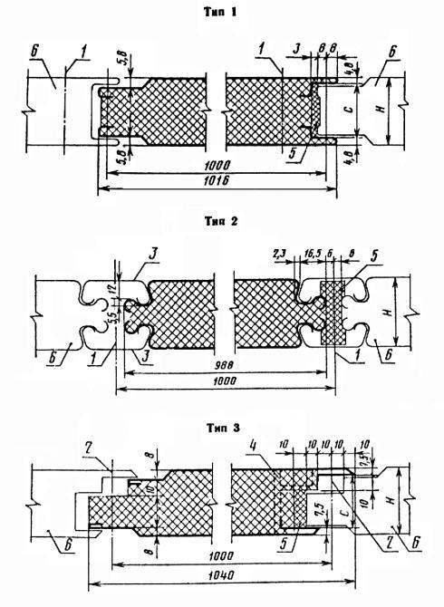 Очертания поперечных сечений панелей