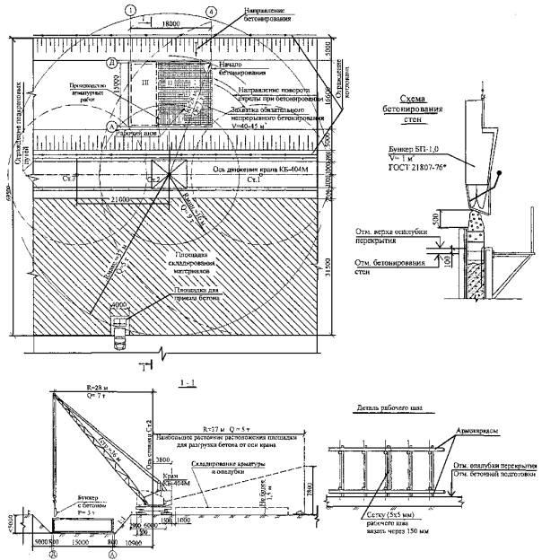 Должностная инструкция слесаря сборщика изделий пвх