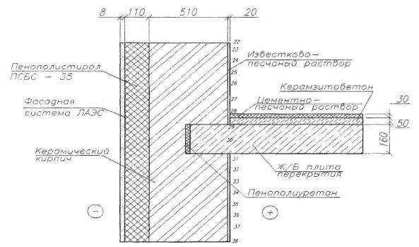 Пример теплотехнического расчета панельной стены