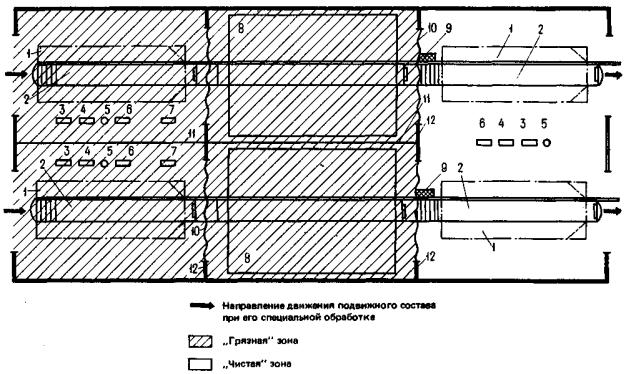 нормы на проектирование лодочной станции