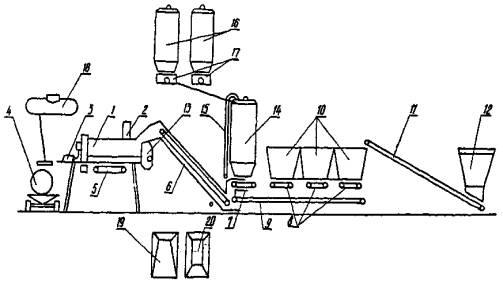 бетоносмеситель непрерывного действия гравитационного перемешивания, в цилиндрическом барабане которого установлены...