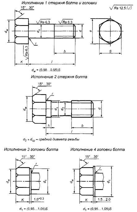 Для упрощения нарезания резьбы и удобства соединения между собой резьбовых деталей на конце стержня и в начале